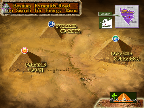 [OT] Il gioco sulle Piramidi