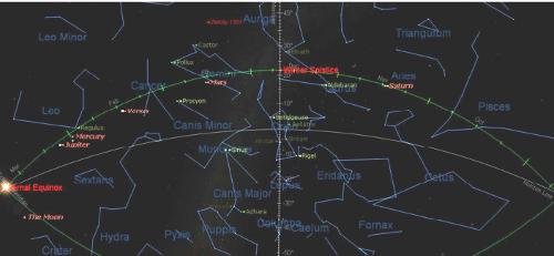 Correlazione tra P1Orionis e la Piramide del Sole