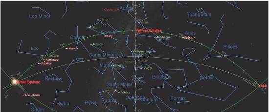 Correlazione Cielo con Orione